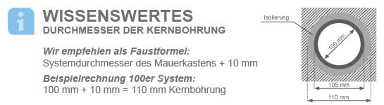mauerkasten-kernbohrung-info5385b060c263b