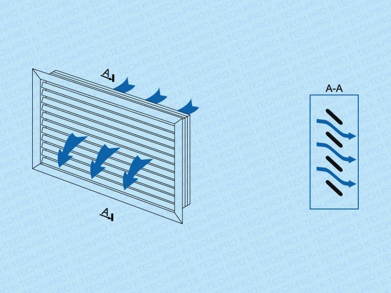 Einbau Lüftungsgitter Wetterschutzgitter starre Lamellen Kunststoff weiss